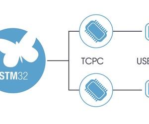 Usb tcpm stack image