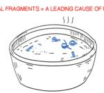 Magna food recall
