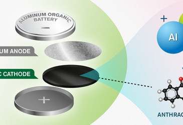 Could a new concept replace lithium-ion batteries?
