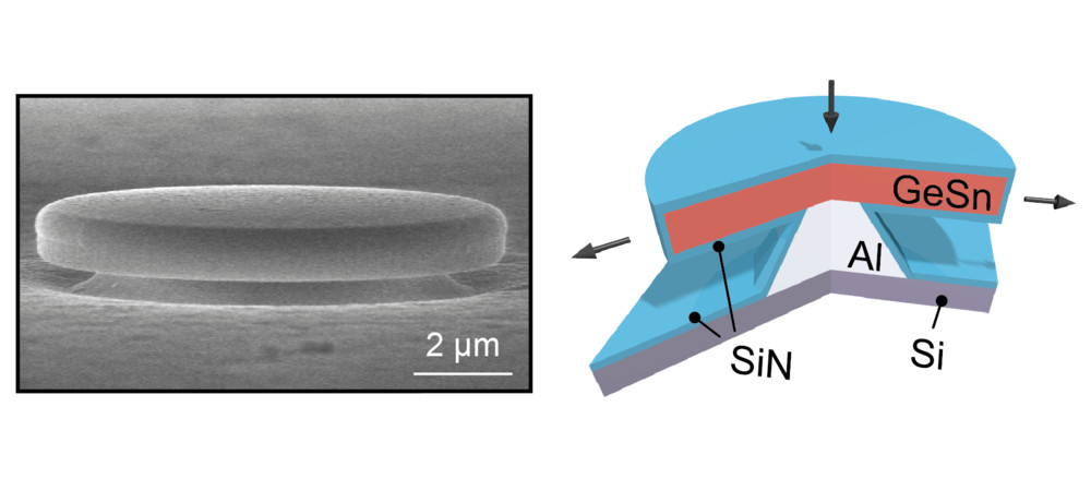 High-efficiency laser created for silicon chips