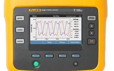 Fluke 1738 three-phase power logger