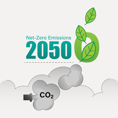 Net zero, carbon neutral, carbon negative... what do they mean exactly?