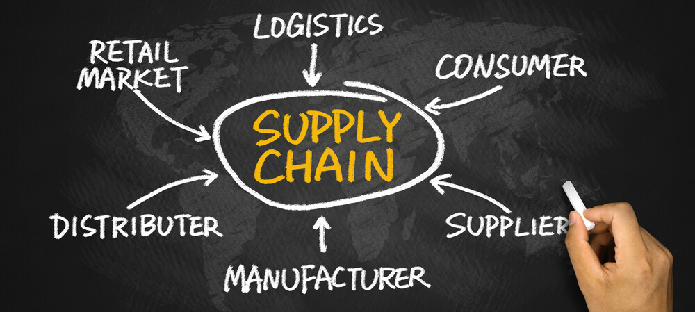 Thinking about your supply chain solutions