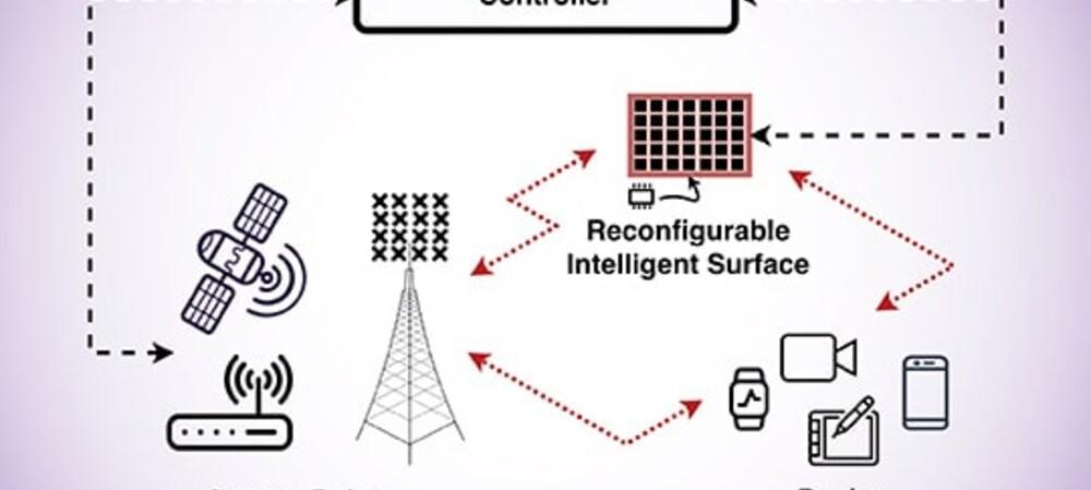 ETSI launches reconfigurable intelligent surfaces